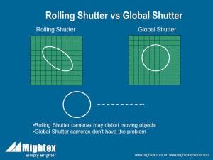 rolling-shutter-effect